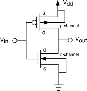 Ben's Notes: CMOS Inverter Layout