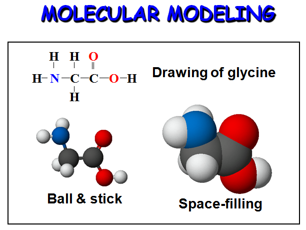 writing chemical formula,Compounds & molecules,MOLECULAR FORMULAS