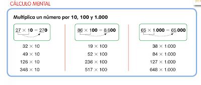 Multiplicación unidad seguida de ceros