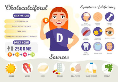 Vitamin D deficiency increases the risk of heart attack?