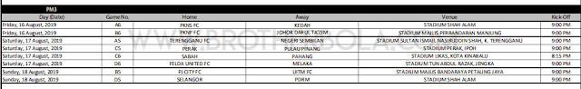 Jadual Kumpulan Piala Malaysia 2019
