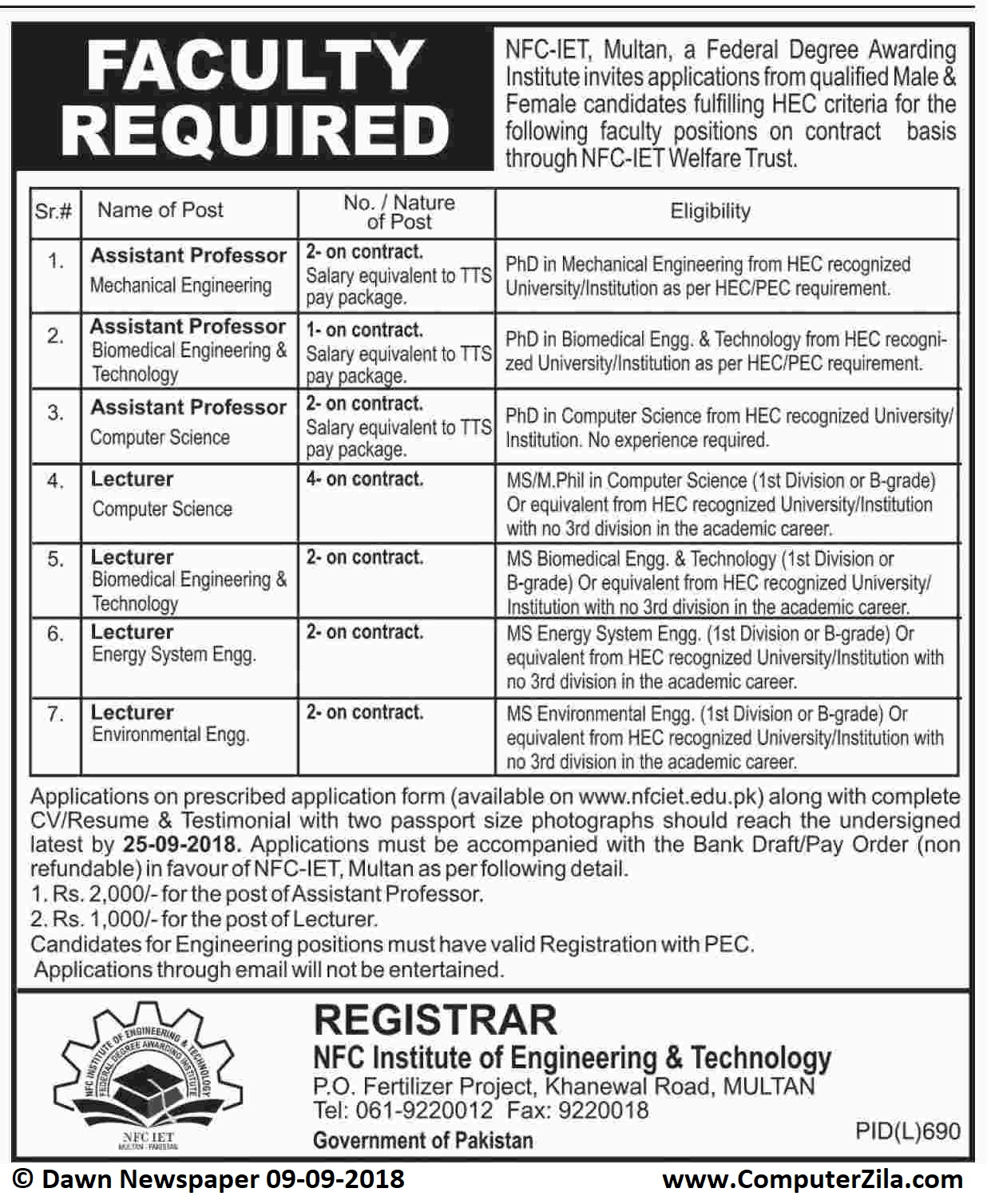 Faculty Required at NFC Institute of Engineering & Technology