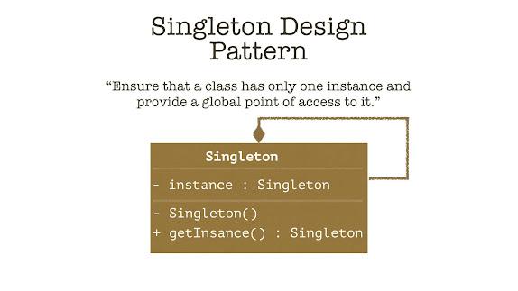 5 Ways to implement Singleton Design Pattern in Java