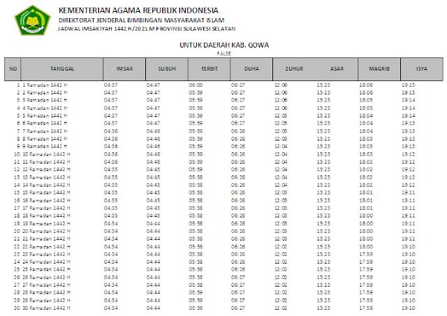 Jadwal Imsakiyah Ramadhan 1442 H Kabupaten Gowa, Provinsi Sulawesi Selatan
