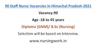 90 Staff Nurse Vacancies in Himachal Pradesh