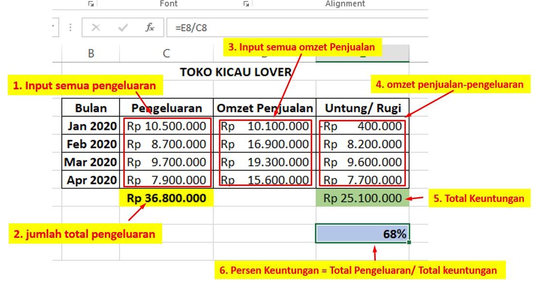 Cara Menghitung Persen Disertai Contoh   Excel-Kalkulator ...