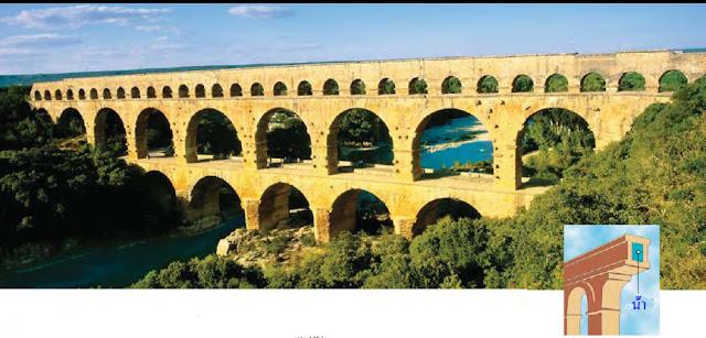 ท่อส่งน้ำของโรมันโบราณ
