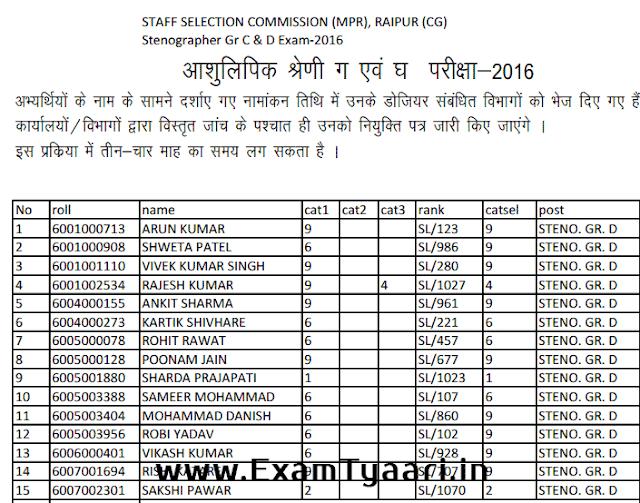 Madhya Pradesh Nomination List of SSC Stenographer 2016 [PDF] - Exam Tyaari