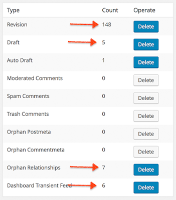 How to Clean Up Your Wordpress Website Database