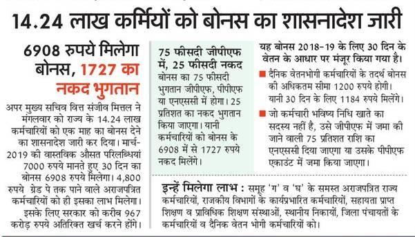 प्रदेश के 14.24 लाख कर्मचारियों को बोनस का शासनादेश जारी