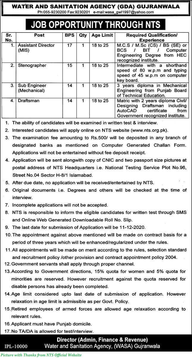 WASA-Jobs-2020-Latest-Jobs-in-Water-and-Sanitation-Agency-GDA-Gujaranwala-Jobs-November-2020