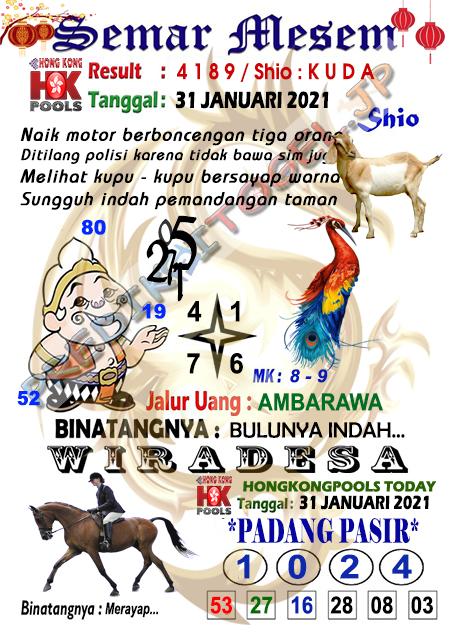 Seminar Puisi Hong Kong Mesem Minggu, 31 Januari 2021