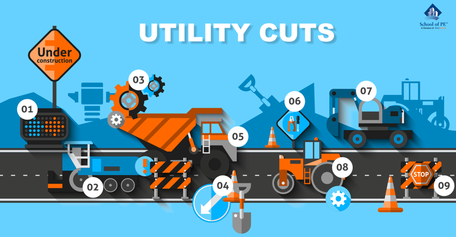 Utility Cuts