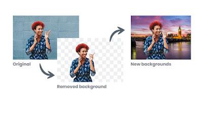 Cuma 5 Detik! Cara Hapus Background Foto Tanpa Photoshop