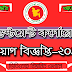 Investment corporation new job circular 2019 bd । newbdjobs.com
