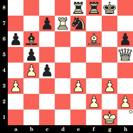 Les Blancs jouent et matent en 4 coups - David Navara vs Sergey Fedorchuk, Riga, 2019