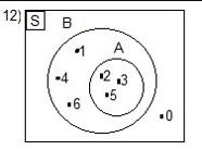 Gamabar No 12 Soal dan Jawaban Ayo Berlatih 2.10 Matematika Kelas 7