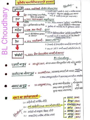 1857-Ki-Kranti-in-Hindi-PDF-Book-Download-Free