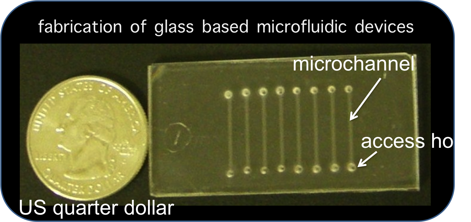 Small Is Big How To Make Glass Microfluidic Device Mask Design And Photolithography During My Phd At The University Of Wyoming I May Have Made 400 500 Devices All From Substrate Laboratory Uses Borosilicate