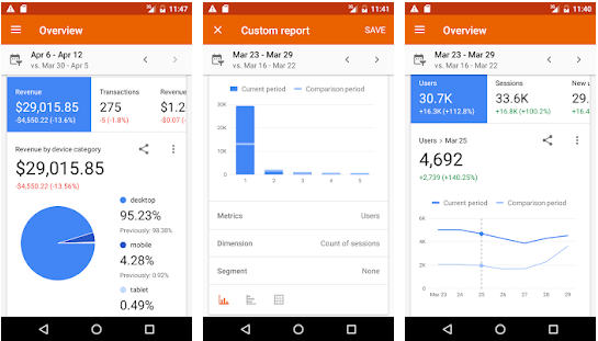 تحميل تطبيق Google Analytics لتحليل موقعك الويب على جوجل بلاي.