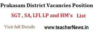 DEO Prakasam District Transfers / promotions Vacancies of SGT/ SA/ LP/ PET/ LFL HM final Seniority list
