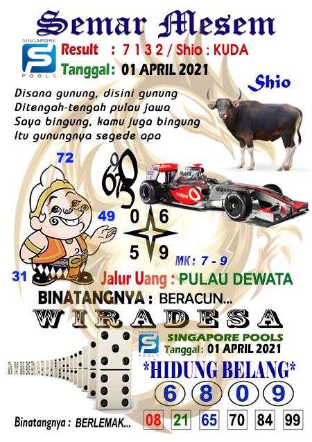 Syair Semar Mesem SGP Kamis 01 April 2021
