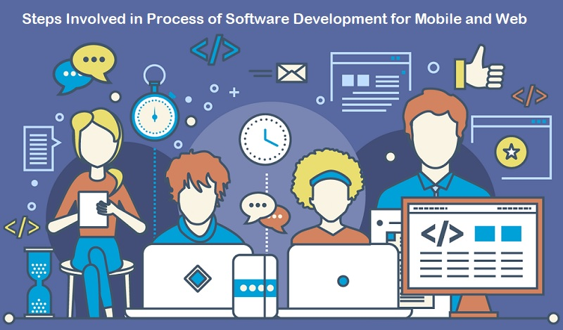 Steps Involved in Process of Software Development for Mobile and Web