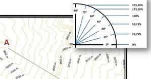Cara Menghitung Kemiringan Lereng dalam Satuan Derajat dan