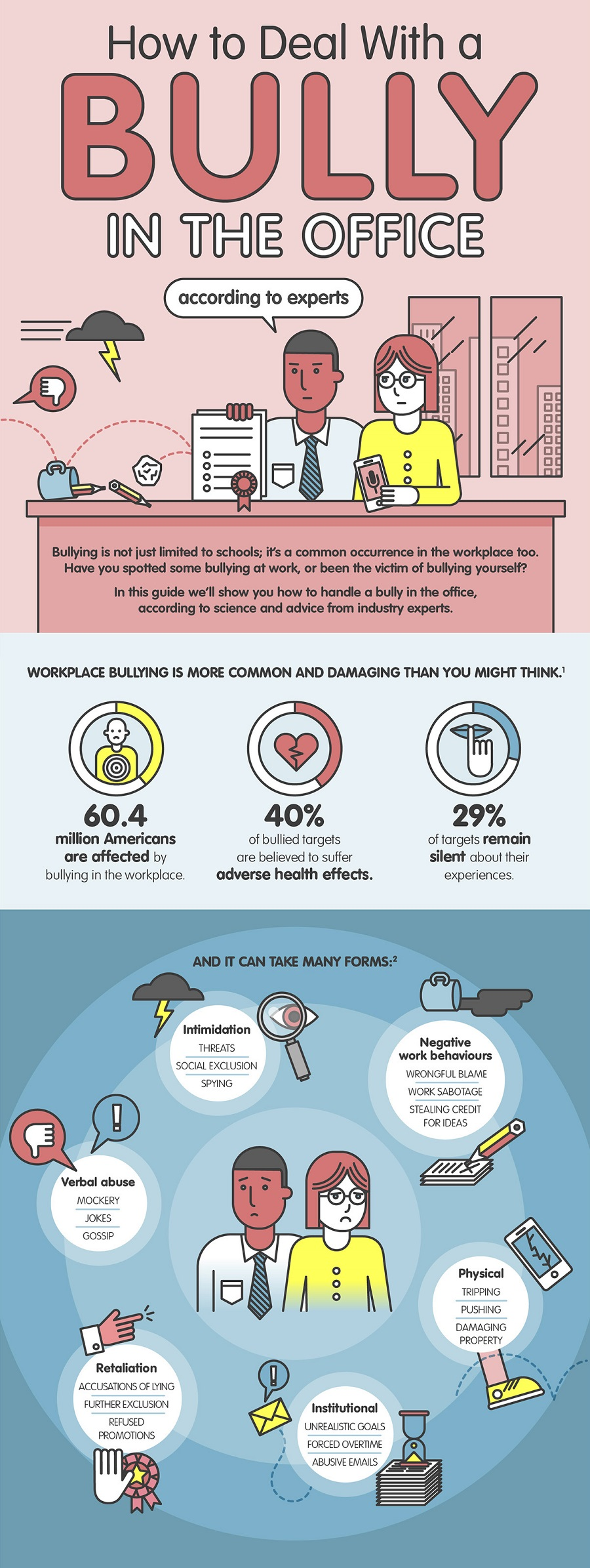 How To Deal With a Bully In The Office #infographic