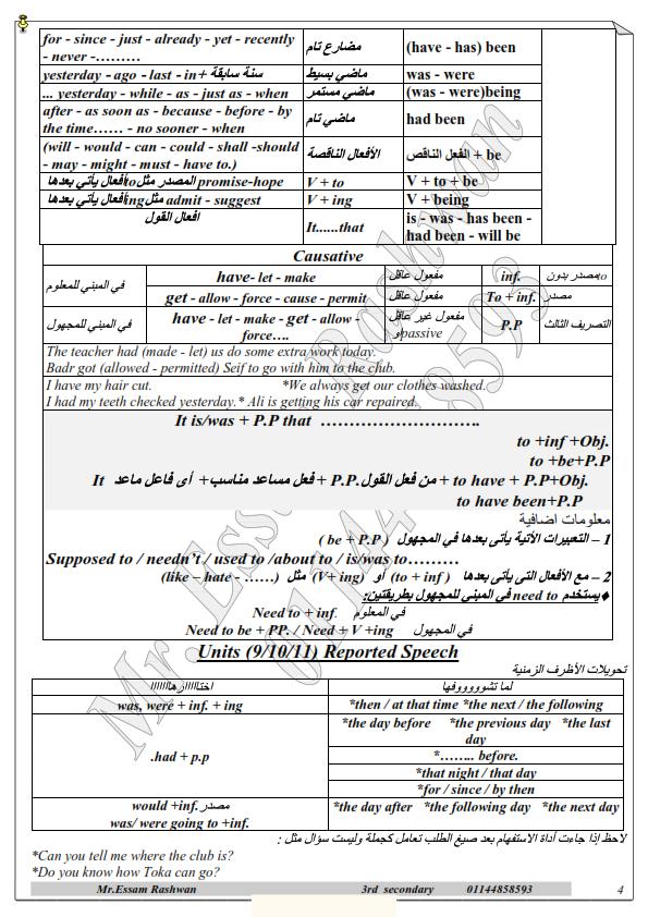 تلخيص قواعد اللغة الانجليزية للصف الثالث الثانوي فى 7 ورقات فقط 01_004