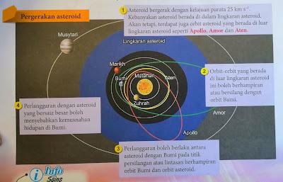 pergerakkan asteroid
