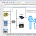 REDS Library: 36.  Hybrid | Renewable Energy | Stand Alone Applications | Matlab | Simulink Model