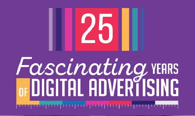 25 Fascinating Years of Digital Advertising #infographic