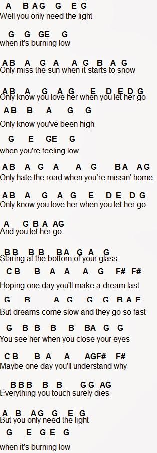 Flute Sheet Music Let Her Go