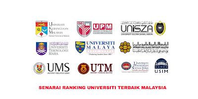 Senarai Universiti Terbaik Malaysia 2019/2020 (QS Ranking)