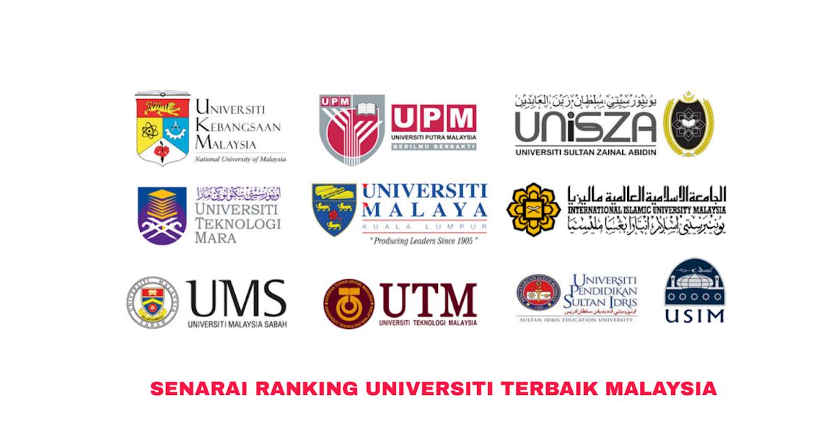 Senarai Universiti Terbaik Malaysia 2020 2021 Qs Ranking Semakan Upu