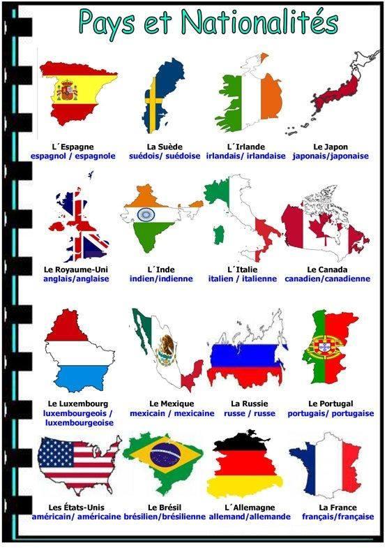 Kraje i narodowości - słownictwo 2  - Francuski przy kawie
