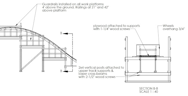 "engineering drawing with callouts ""plywood attached to supports with 1-1/4"" wood screws"", ""wheels overhang track by 3/4 inches"", and ""Guardrails installed on all work platforms 4' above the ground"""