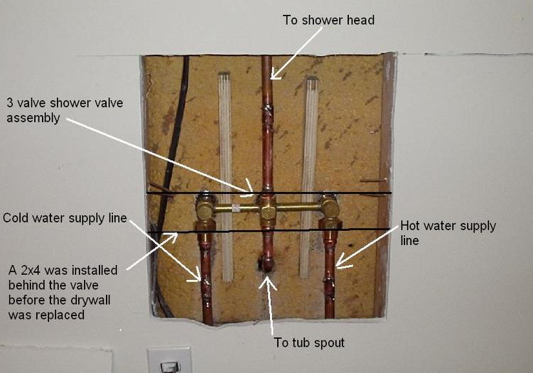 Shower Faucet Installation