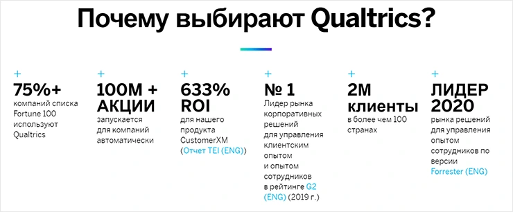 Qualtrics IPO дата