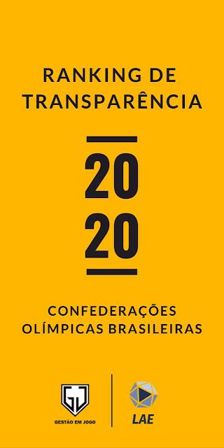 Capa do Ranking de Transparência das Confederações Olímpicas