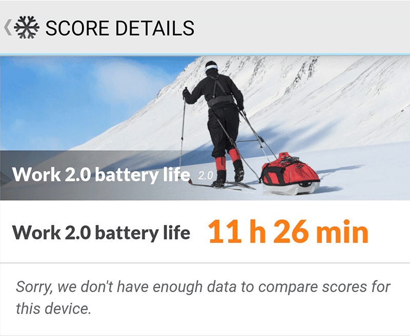 Battery score of Galaxy A50