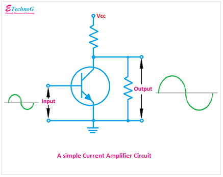 Current Amplifier Circuit, Difference Between Voltage and Current Amplifier