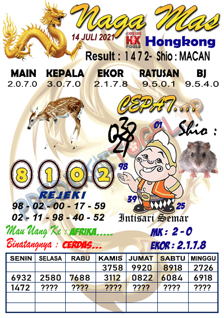 Syair Nagamas HK Rabu 14 Juli 2021