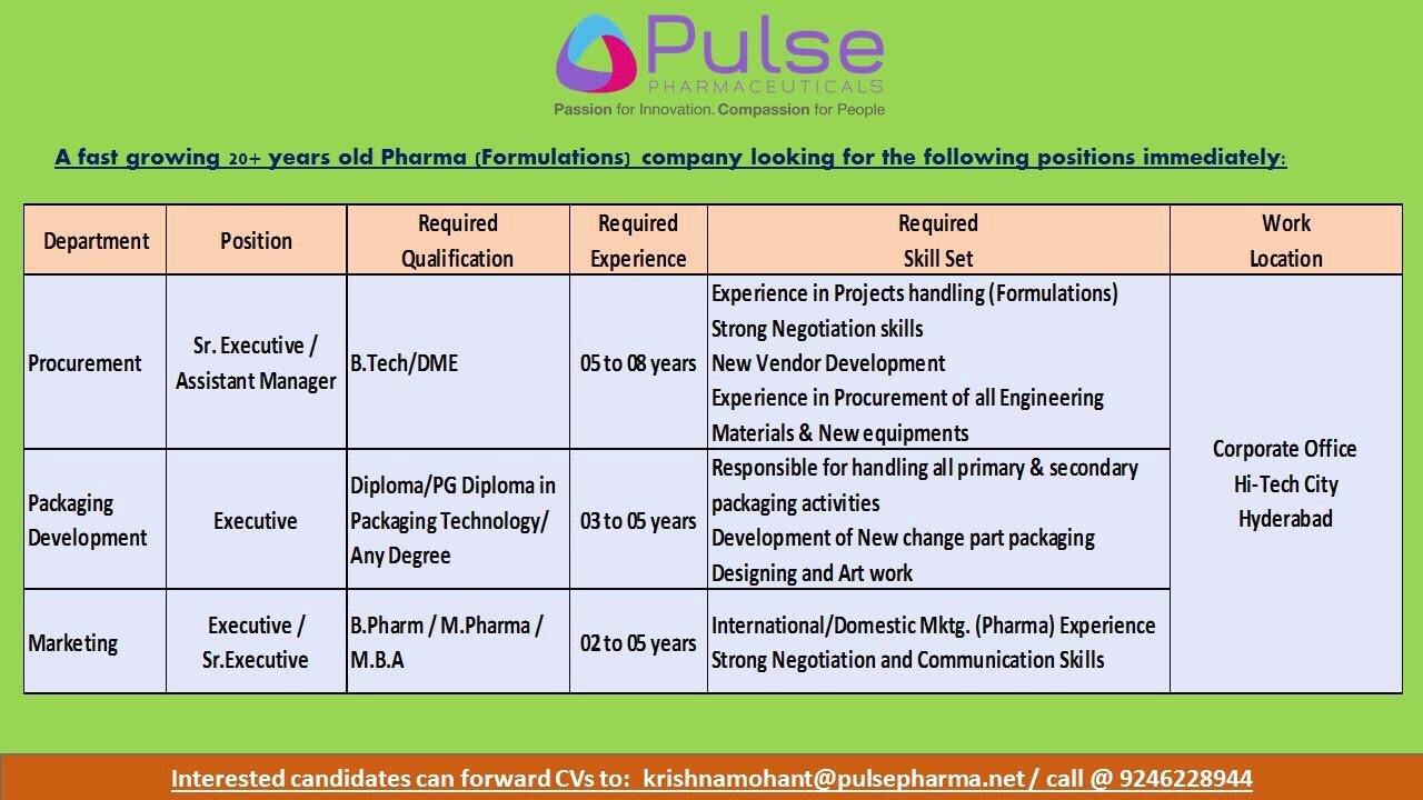 Pulse Pharmaceuticals Ltd - Job Opening for Procurement, Packing Development & Marketing   Apply Now
