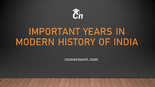 Cn, Important Years in Modern History of India, Careerneeti.com, Black blackground