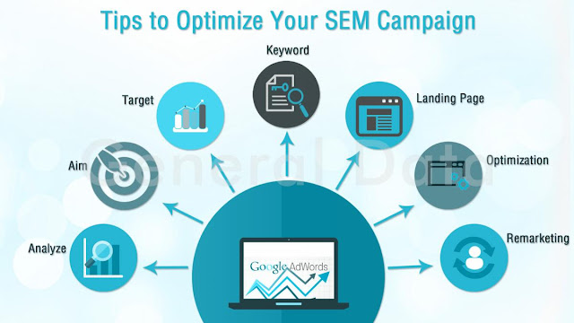 Tips to optimize Google campaign