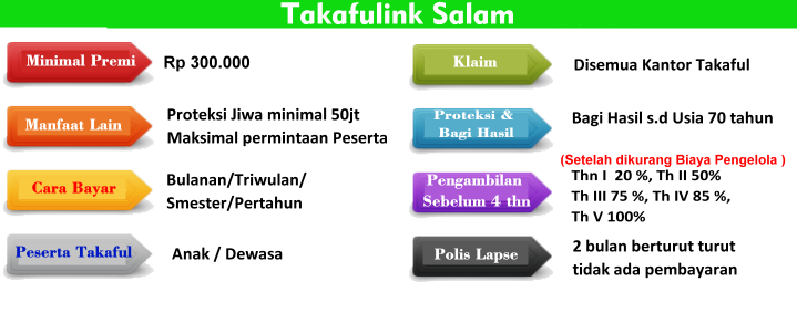 Image Result For Asuransi Takaful Aceh