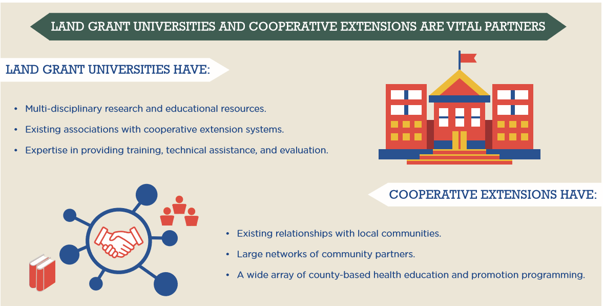 occurs when the leader cooperatives in providing assistance