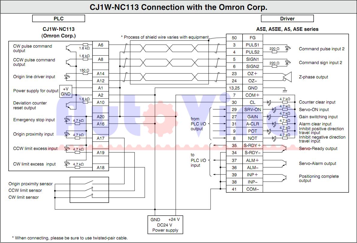 Kết nối điều khiển vị trí, lệnh phát xung bằng PLC, module phát xung hãng Omron CJ1W-NC113 với Servo Minas A5